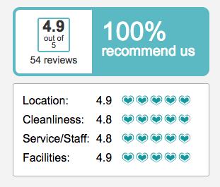 reviews sandcastle cottage
